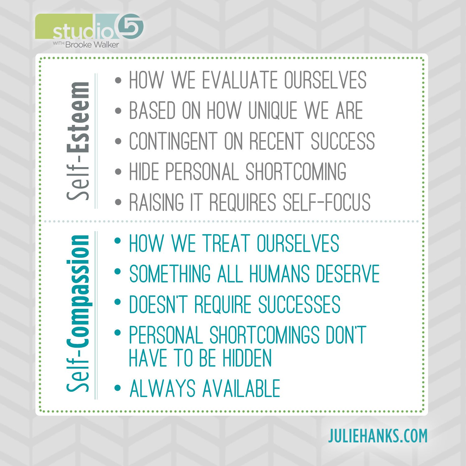 Studio 5 Contributor Julie Hanks Explains The Difference Between Self Compassion And Self Esteem