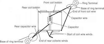 Image Result For Power Supply For Tattoo Machine Diagram Coil Tattoo Machine Tattoo Machine Frames Tattoo Machine