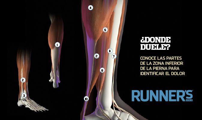 ¿Dónde te duele? Pantorrillas | Runners World México
