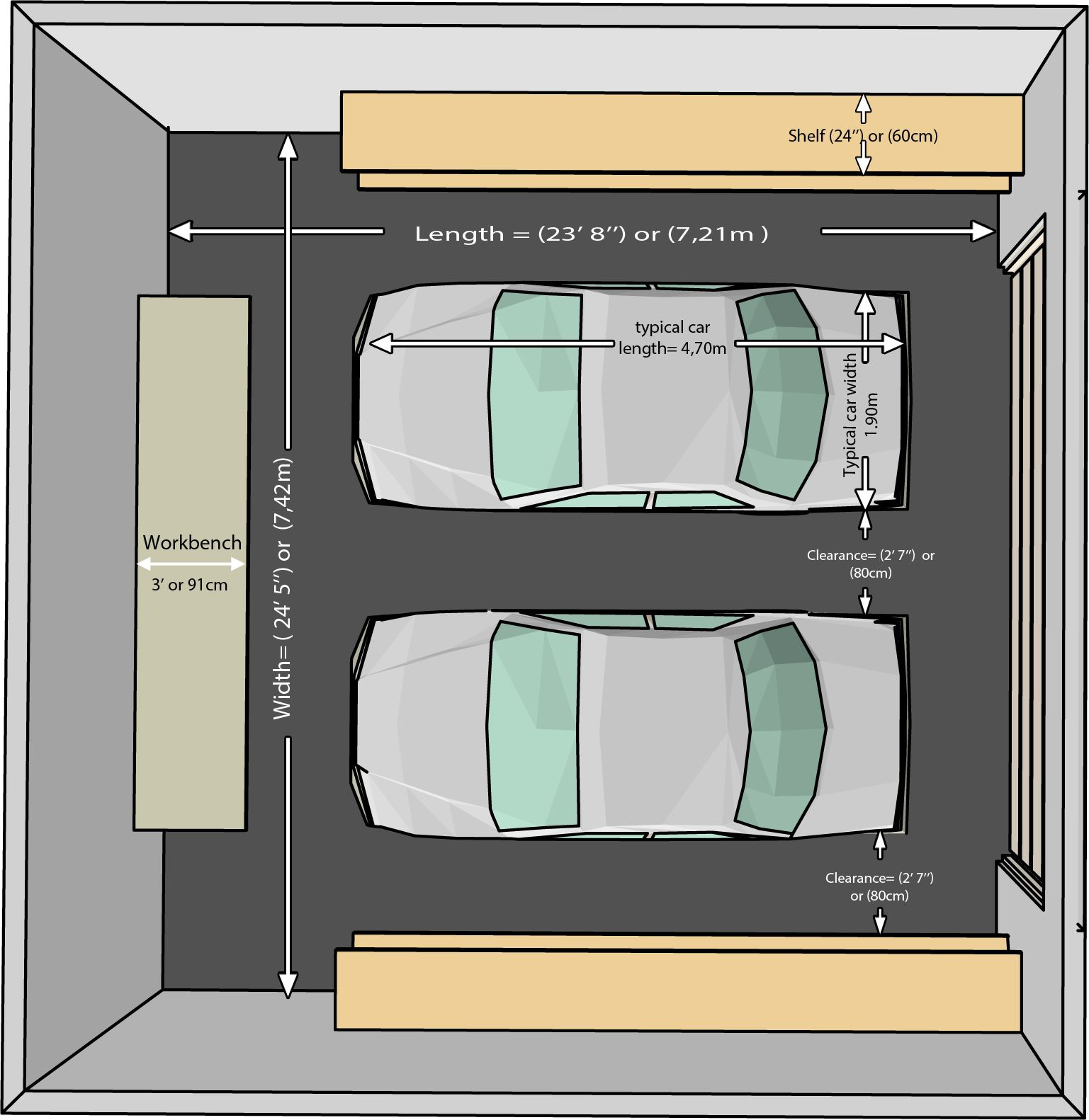 Garage Size Garage Measurements Garage Dimensions In 2019