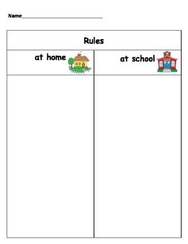 A social studies worksheet for kindergarteners.  Students draw a picture of a rule at home and a rule at school.