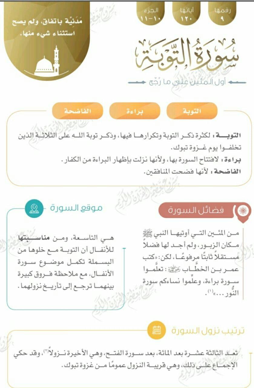 Pin By Kami Ziane On بطاقات التعريف بسور القرآن الكريم Shopping Screenshots Art