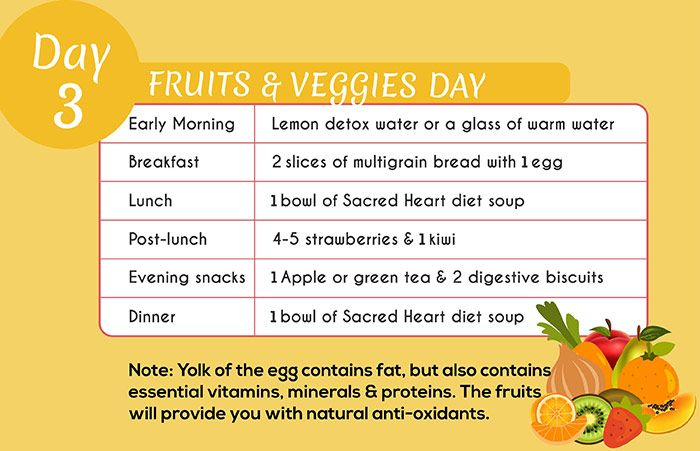 Sacred Heart Diet Day  Fruits Veggies Day