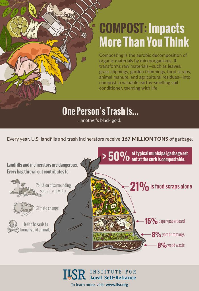Why You Should Compost How It Reduces Your Trash How To Make Compost Compost Organic Compost
