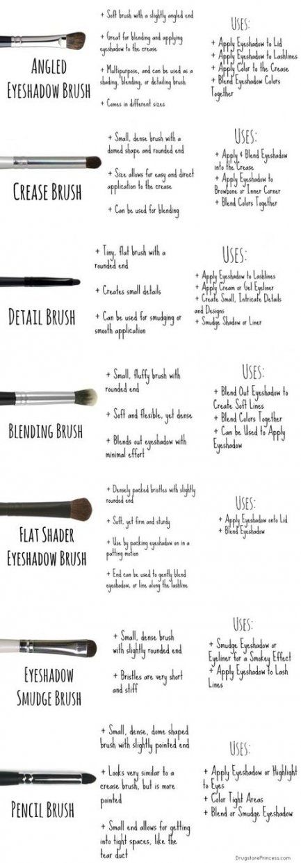 Photo of Best Makeup Brushes Guide Cheat Sheets Eye Shadows 58 Ideas