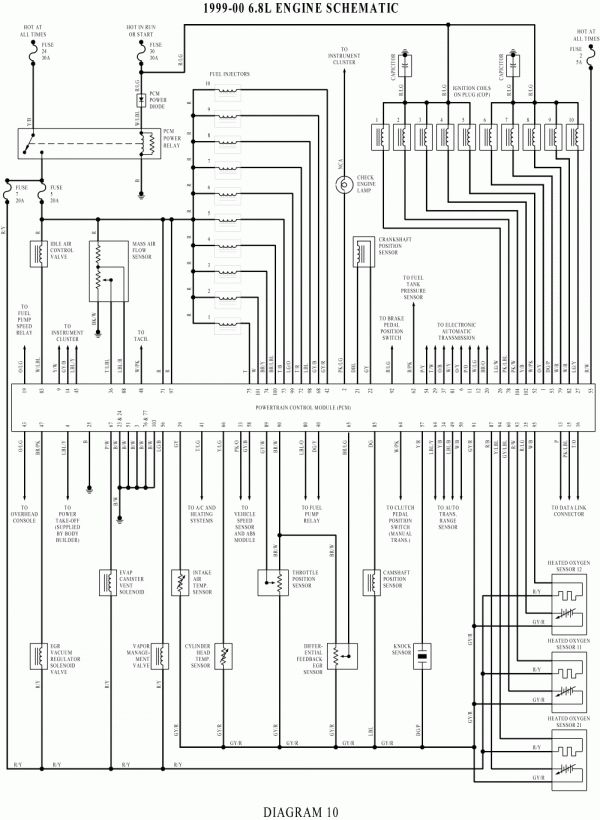 10  Dodge Ram 1500 Engine Wiring Diagram