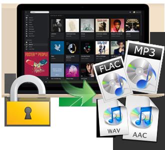 Sidify Music Converter Fur Spotify Auf Mac Iphone Android Smartphone