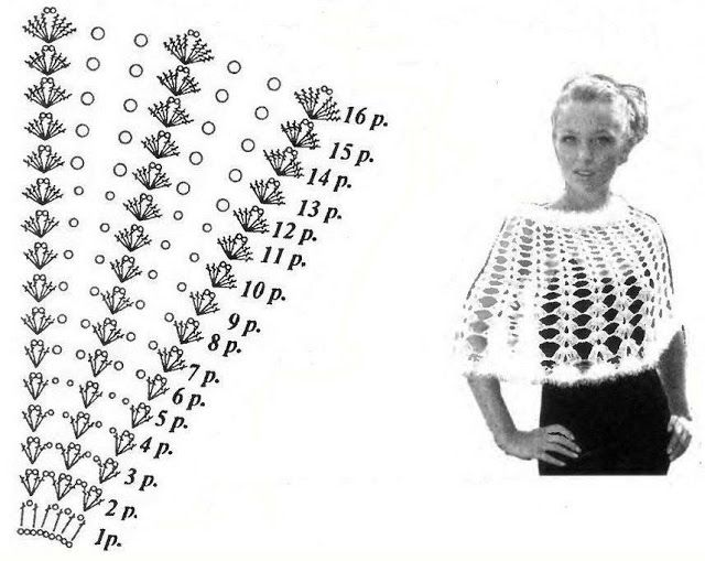 Patron Crochet Chal Mini Poncho - Patrones Crochet | Arte que adoro ...