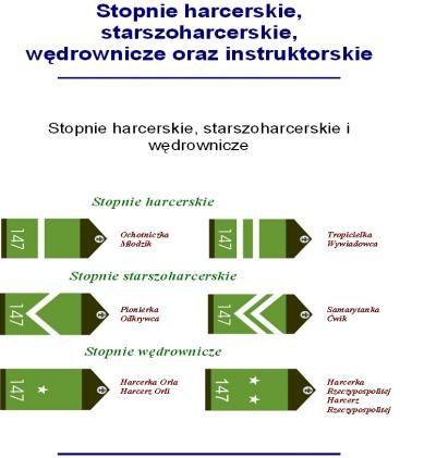 Znalezione Obrazy Dla Zapytania Wezly Harcerskie Wezly Obrazy