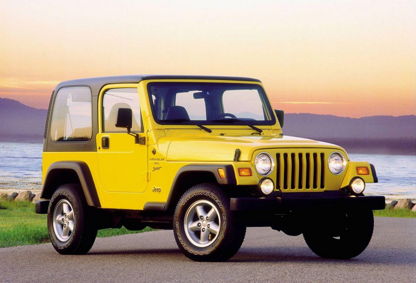 Cheap Used Jeep For Sale At 2000 Dollars And Under #JeepUnder2000  #JeepFor2000 #CheapJeep