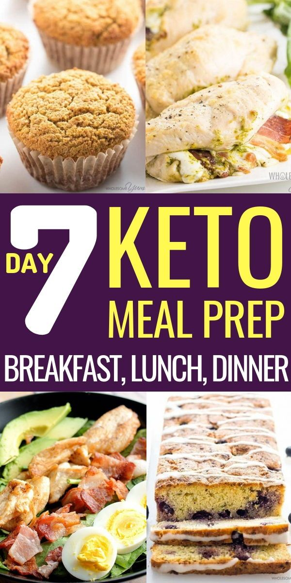 Easy Keto Meal Prep for the Week − Breakfast, Lunch and Dinner images