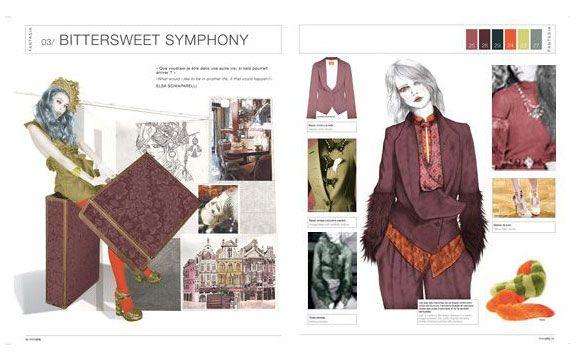 how to create a fashion portfolio