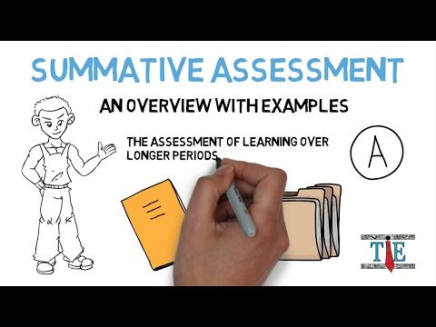 Summative Assessment Overview  Examples To Be Used In Classroom