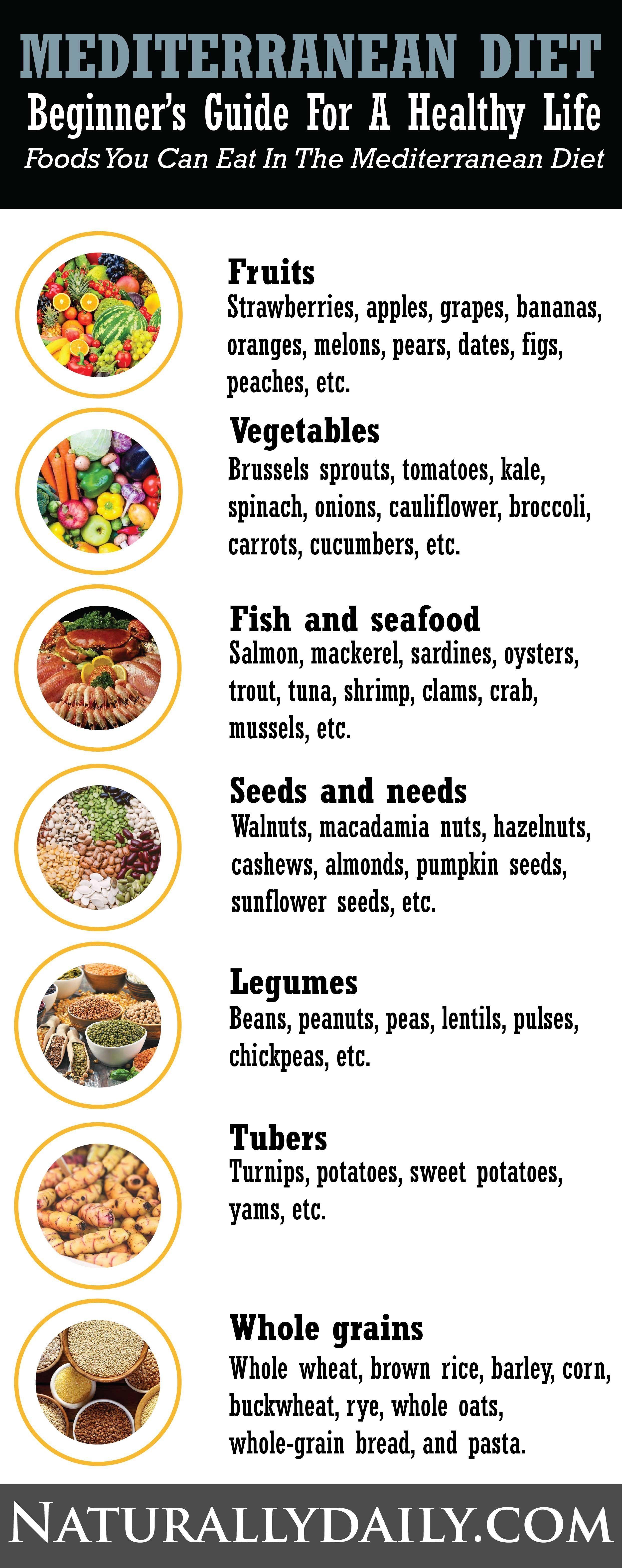 Besthealthyfoodstoloseweight Easy Mediterranean Diet Recipes Egg And Grapefruit Diet Mediterranean Diet Meal Plan