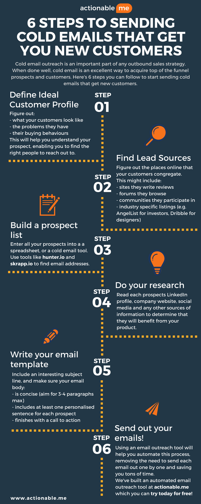 Pin By Fahad Al Abdullah On Cold Email Infographics Cold Email Infographic Sales Strategy