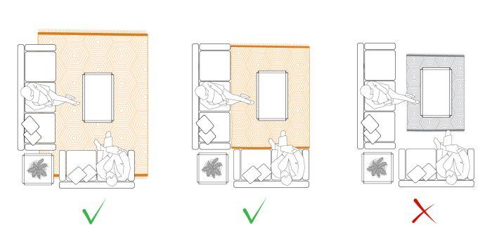 Come Posizionare Un Tappeto Di Fronte Al Divano Tappeti In Salotto Arredamento Salotto Idee Tappeti