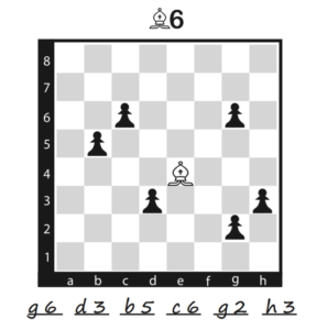 photograph about Printable Chess Puzzles titled Master Chess with Pawn Mower: Chess puzzles for schooling how