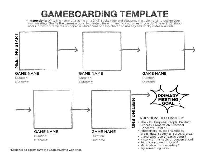 Gameboarding Template  Sunni Brown  Nursing Care Plans