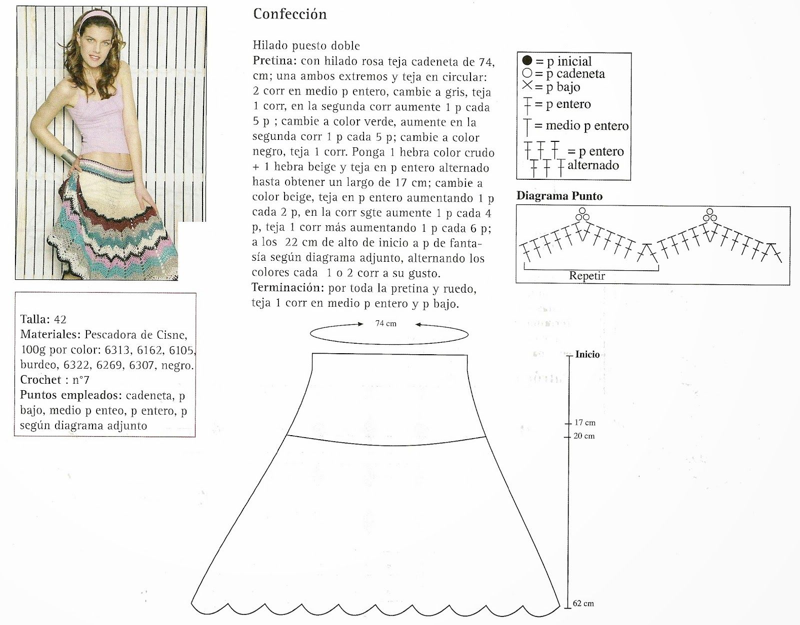 Falda Crochet Zig Zag Patron - Patrones Crochet | Faldas crochet ...