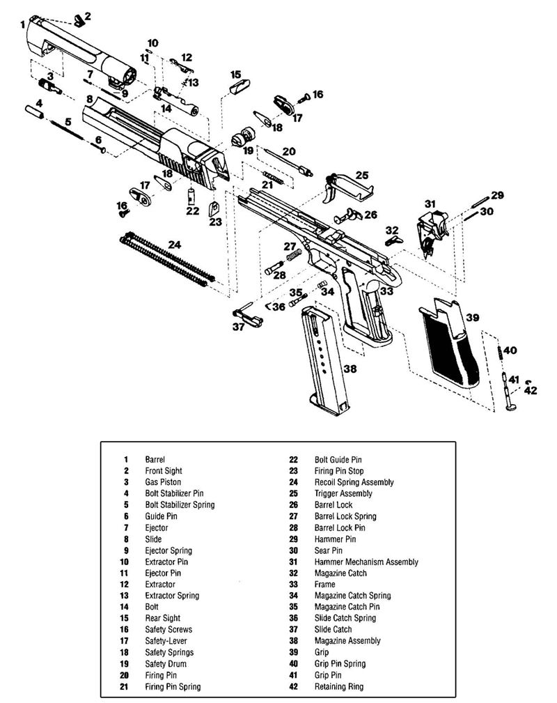 Schematics Desert Eagle Pinterest Guns Shotgun And Ammo Remington Model 870 Pump Paper
