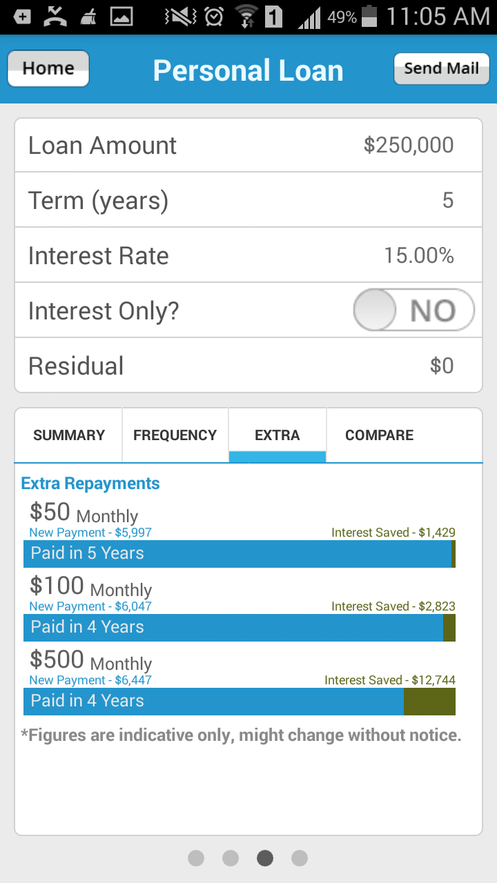 Use PersonalLoanCalculator app by LoansDirect to know