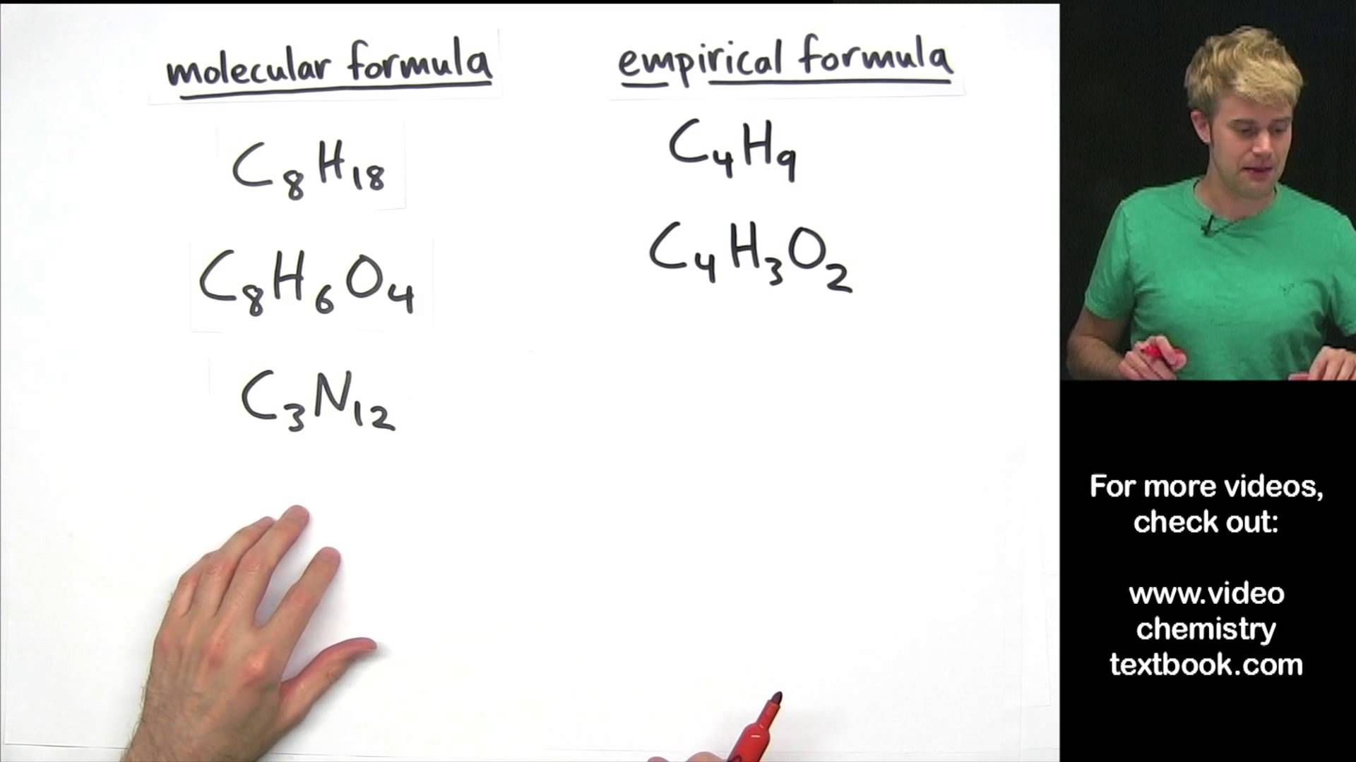 Updated Learning How To Find Empirical And Molecular Formula