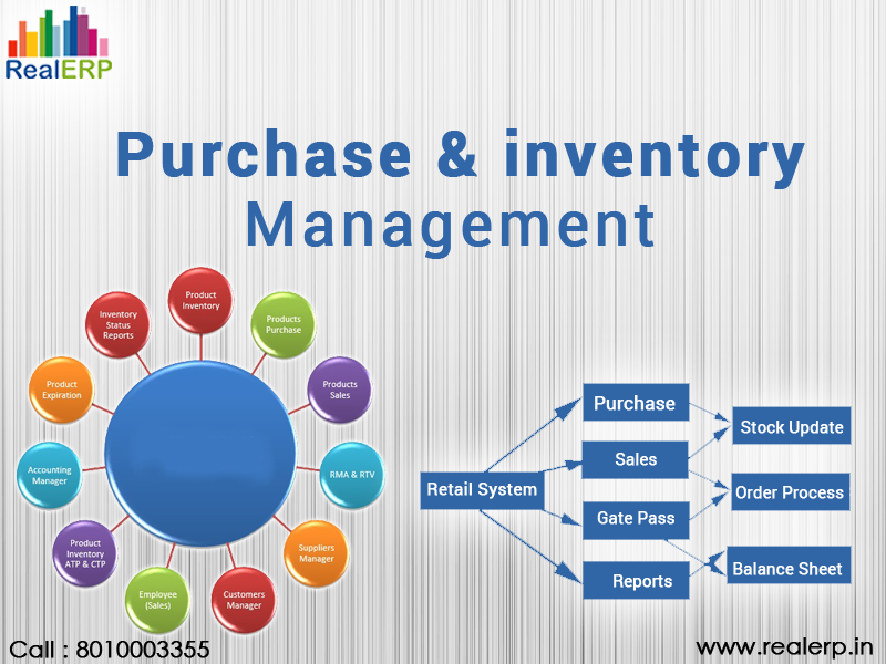 Purchase & inventory Management provides a complete record