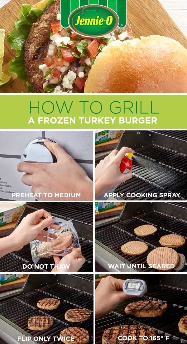 If Youve Never Attempted A Turkey Burger Before Dont Be Shy It