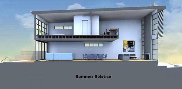 Passive Solar Home Design Conserves Energy, Exudes Style | Passive ...