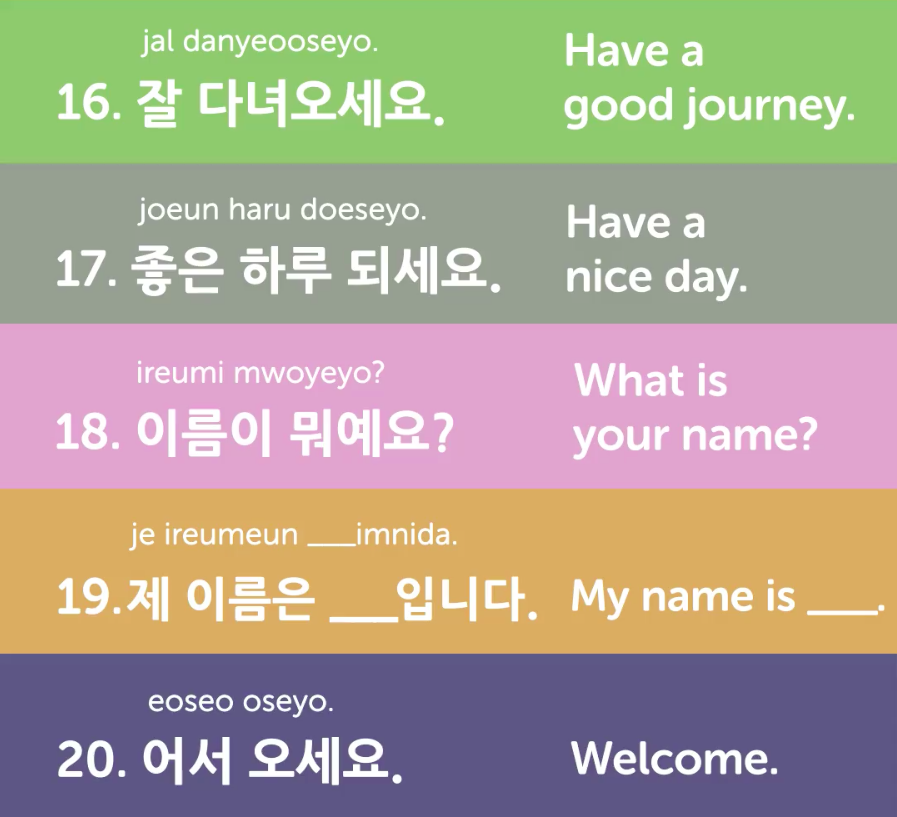 Are you a Korean learner? Or are you planning to visit ...