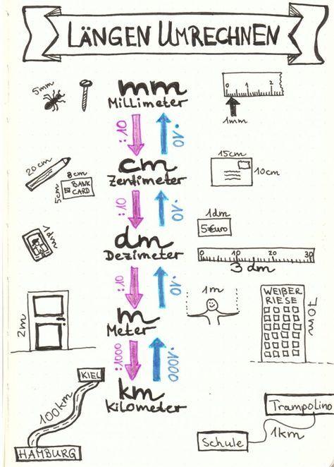 laengen umrechnen mathe schule mathe und matheunterricht. Black Bedroom Furniture Sets. Home Design Ideas