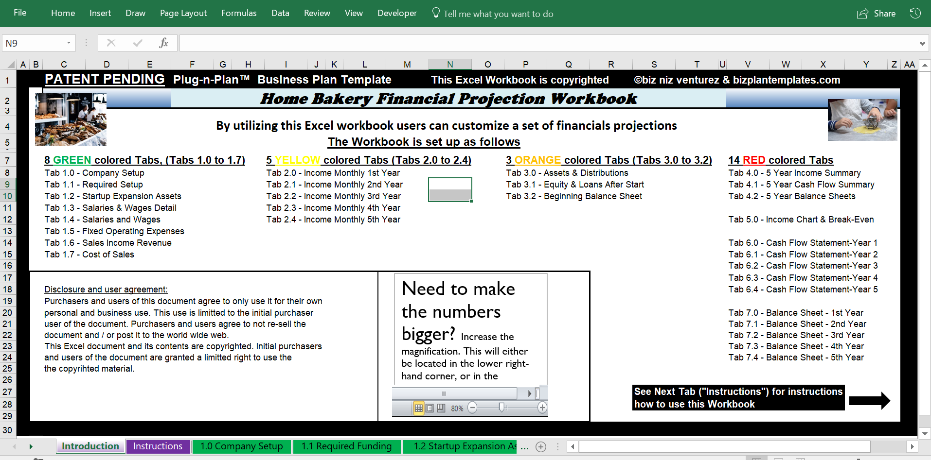 bakery financial plan pdf