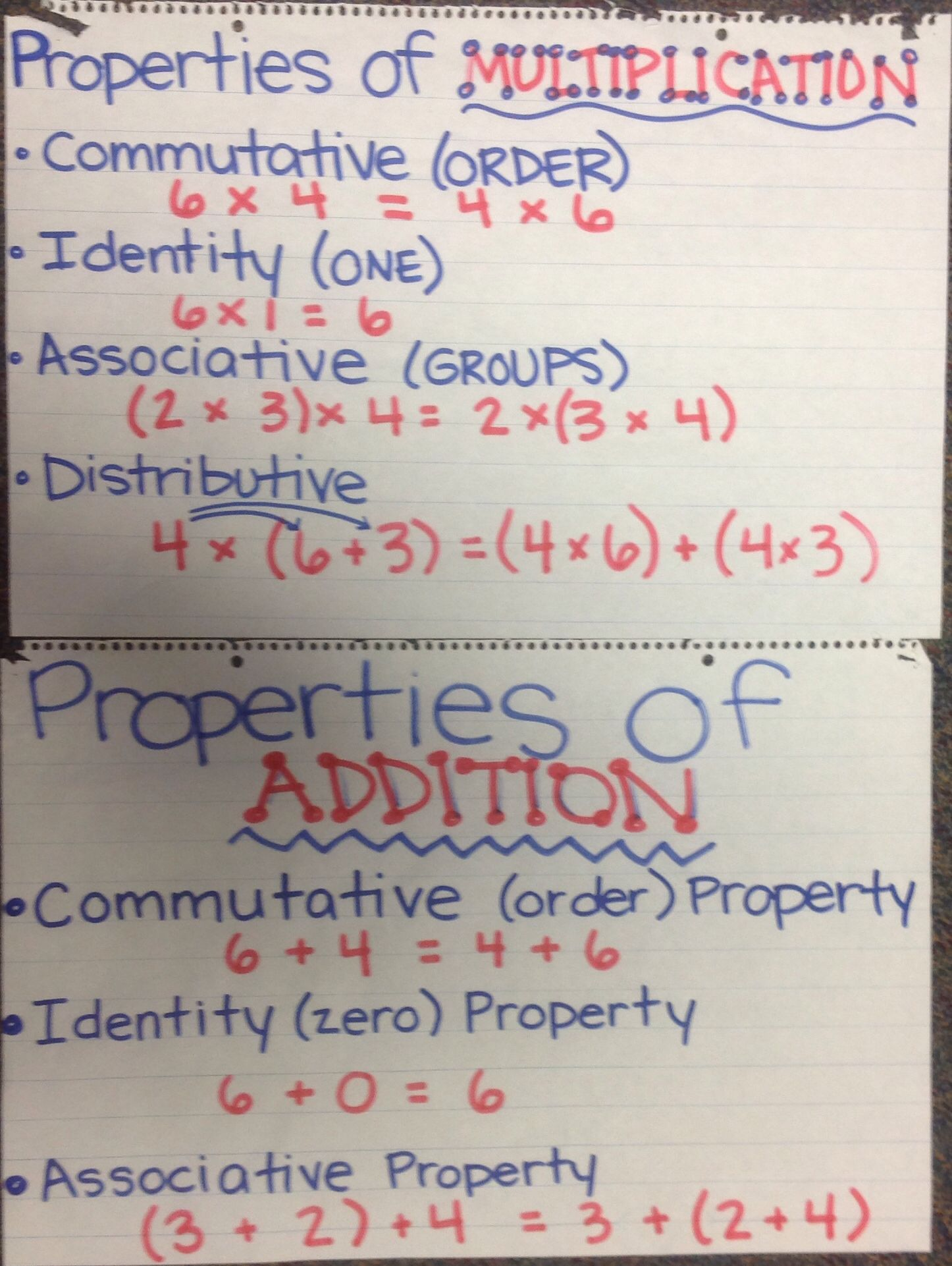 Properties Of Multiplication And Addition Mrs Ashley S Math Anchor Charts Math Anchor Charts Math Properties Math Charts