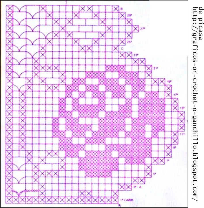 http://graficos-patrones-crochet-tricot.blogspot.com.ar/ PUNTILLAS ...