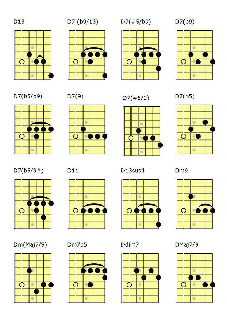Acordes de jazz en las cuatro primeras cuerdas guitars jazz and acordes de jazz en las cuatro primeras cuerdas music theory guitarguitar chord hexwebz Gallery