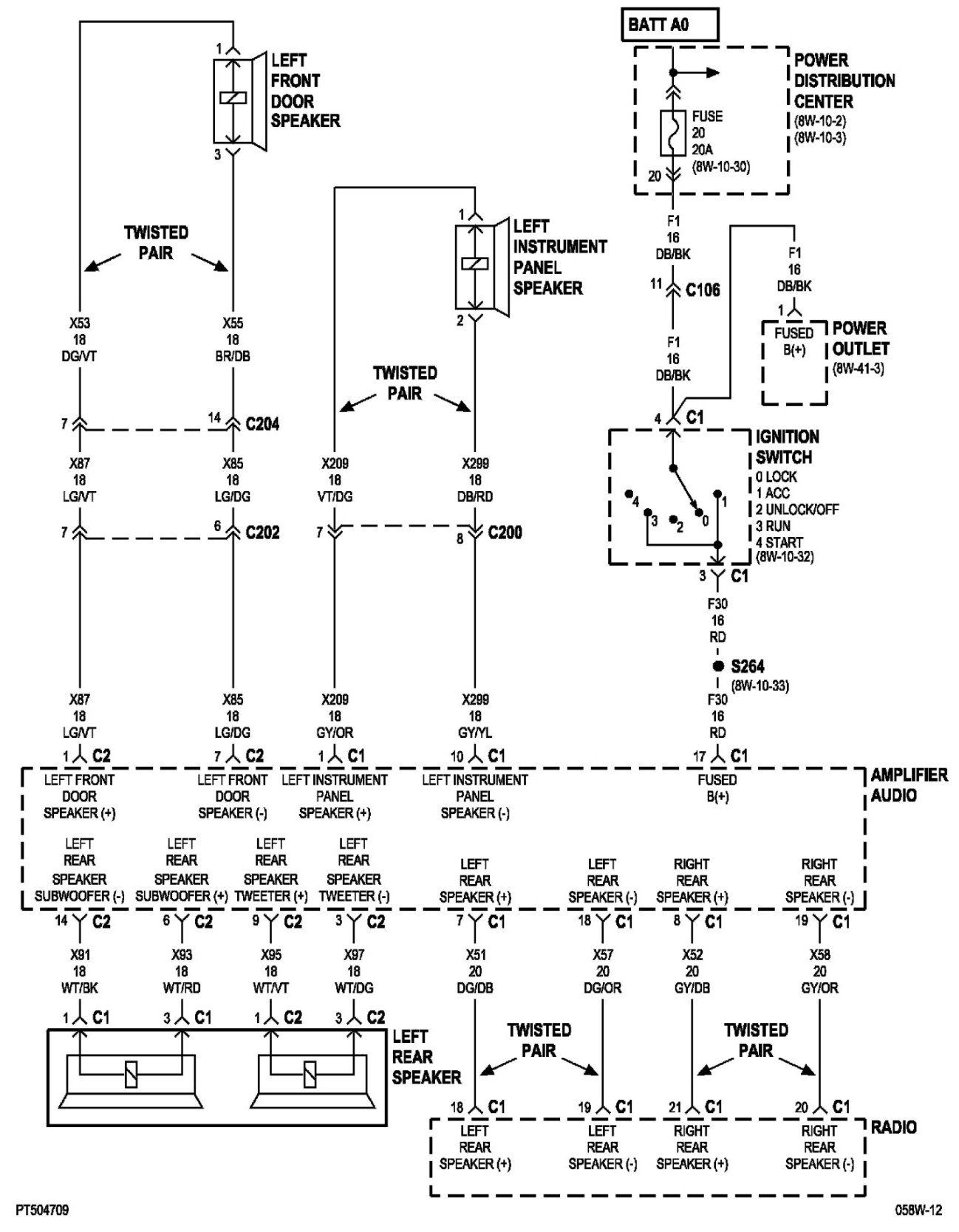 2005 Pt Cruiser Wiring Diagram - Looking For A Way To Wire In An  Aftermarket Radio To APinterest