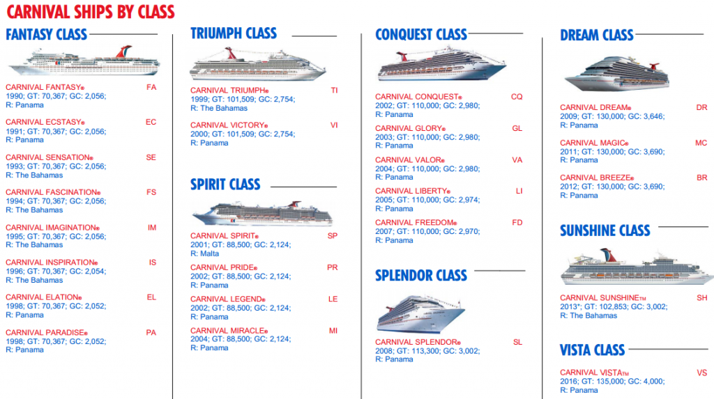 Carnival S Class Of Ships Cruise Critic Message Board