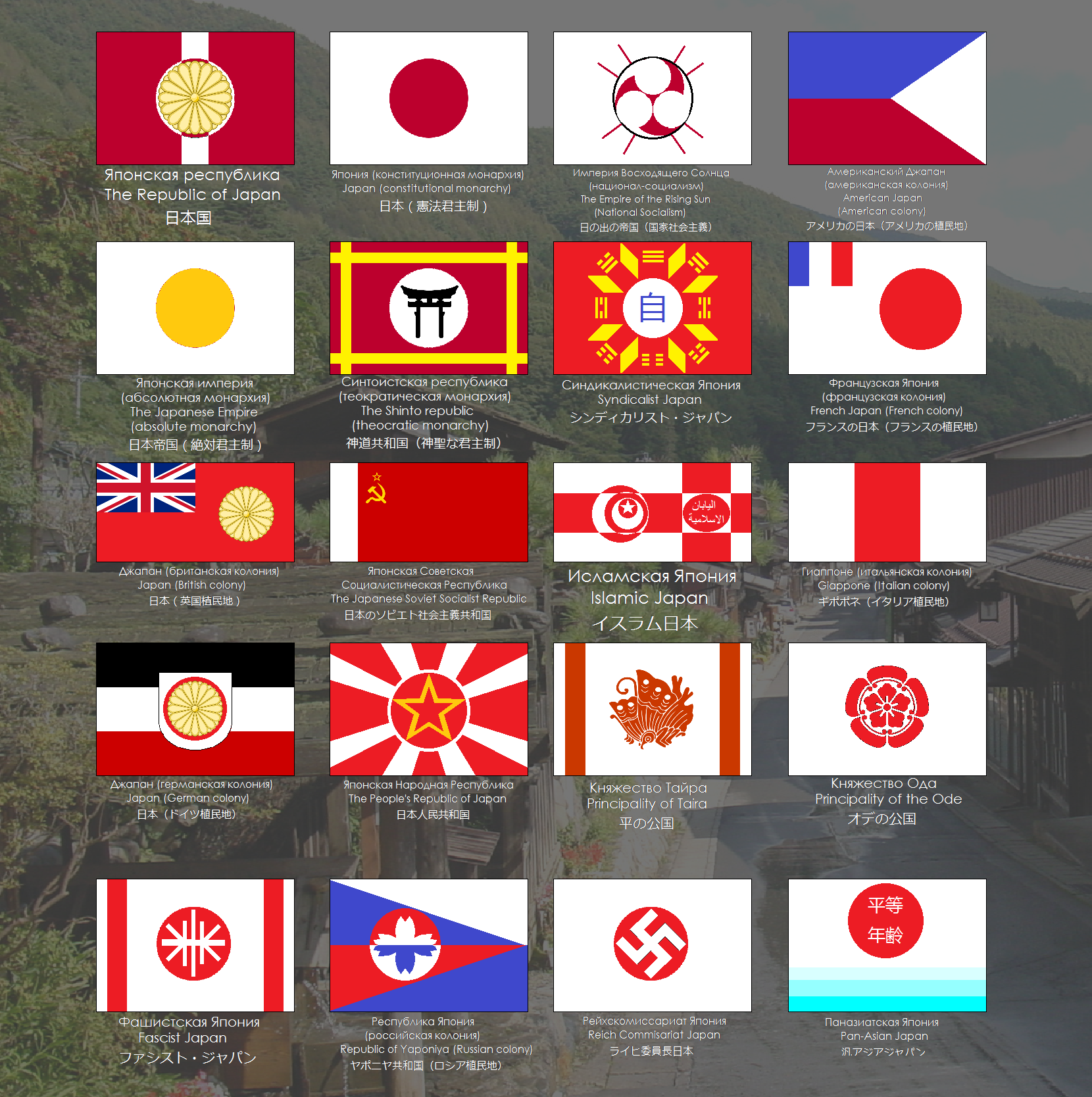 Alternative Japanese States By Egorrus00 Flags Of The World Map Symbols Flag Design