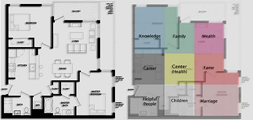 Feng Shui Floor Plans And At Sutter Heights 1521