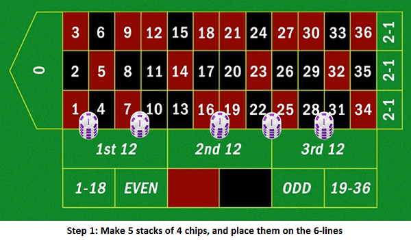 Best Roulette Bet Combinations