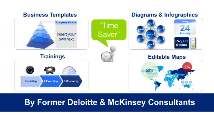 Consulting Toolkit In Powerpoint Excel By Ex Deloitte Mckinsey Life Hacks For School Business Template Consulting