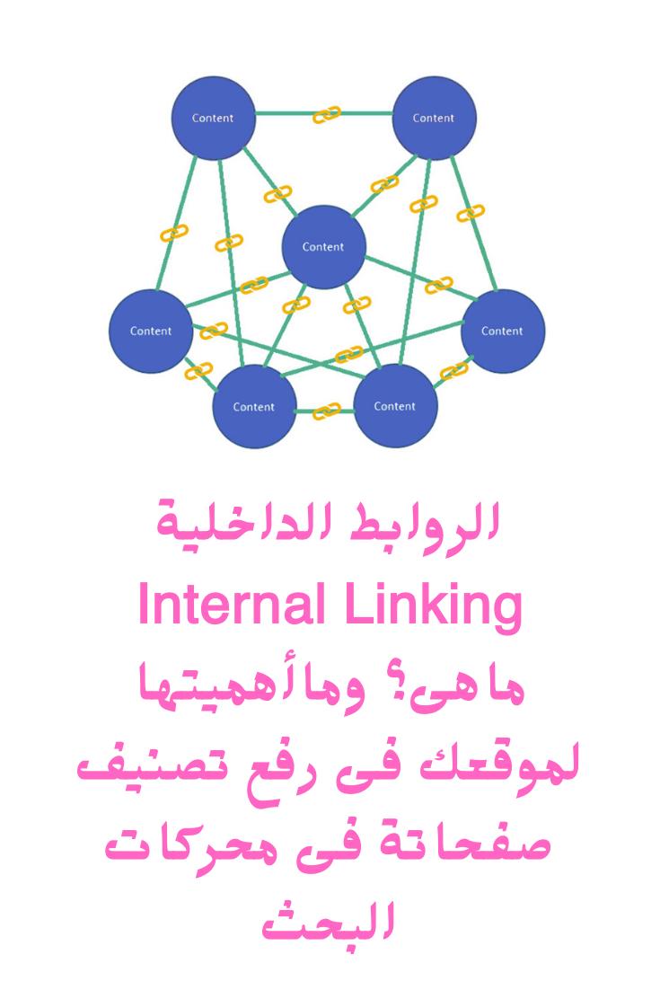 الروابط الداخلية Internal Linking ماهى وماأهميتها لموقعك فى رفع تصنيف صفحاتة فى محركات البحث Push Pin