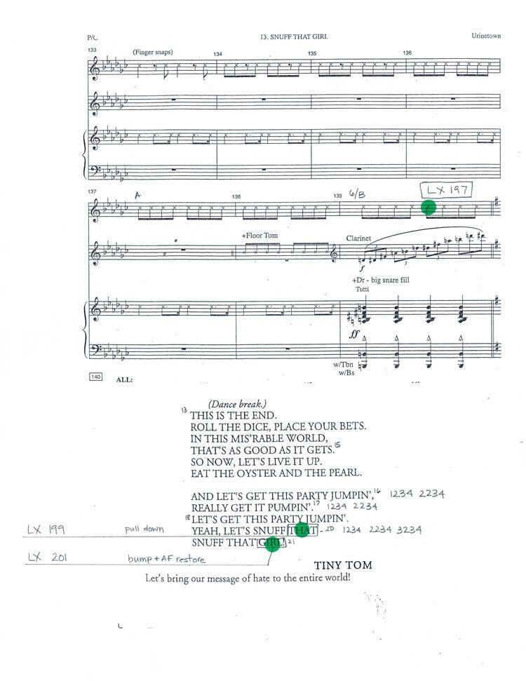 Pin by Carmon Verasamy on Shrek the MusicalADL Textbook
