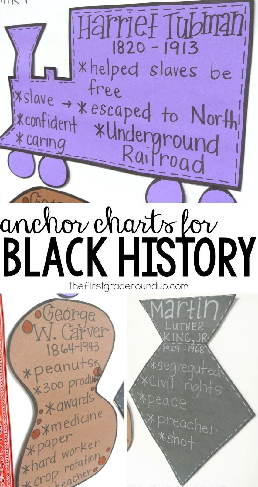 Pin by Mandy Ramirez on Work Black history month, Black
