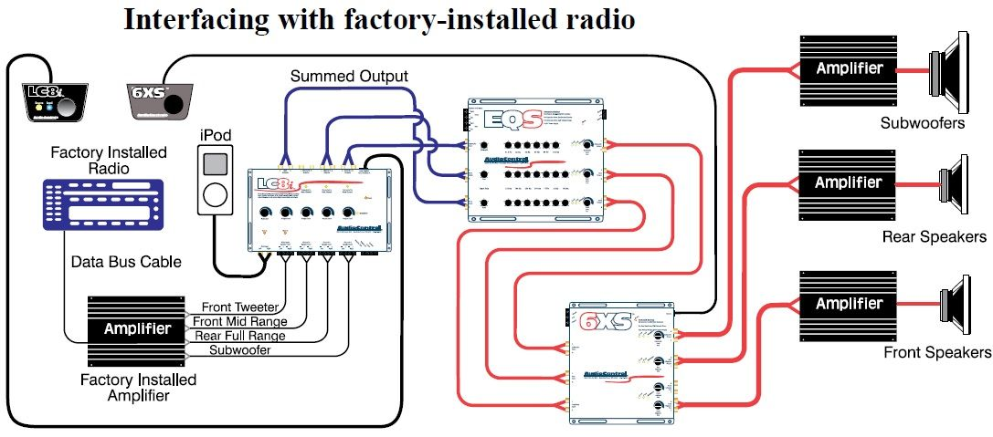 car amplifier wiring diagram installation wiring diagram car  car amplifier installation wiring diagram #13