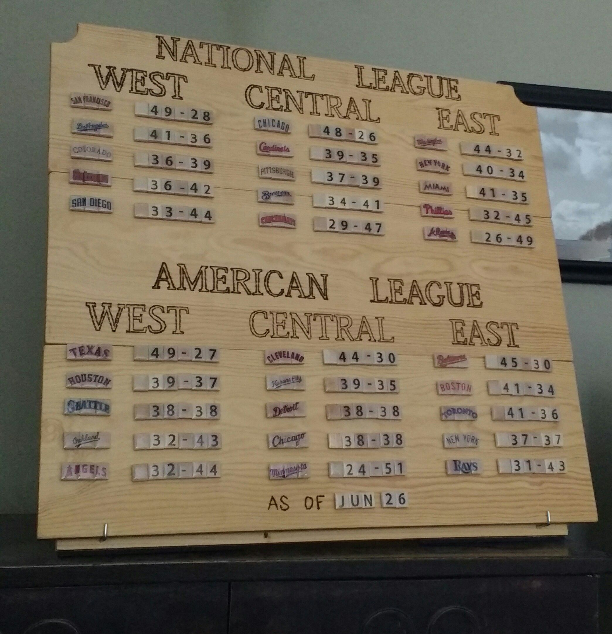 These Amazing Homemade Standings Boards Are The Newest Trend In Baseball Diy Indiana Basketball Mlb Standings Basketball Court Layout