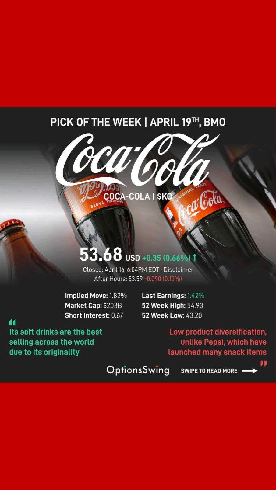 coca cola stock forecast