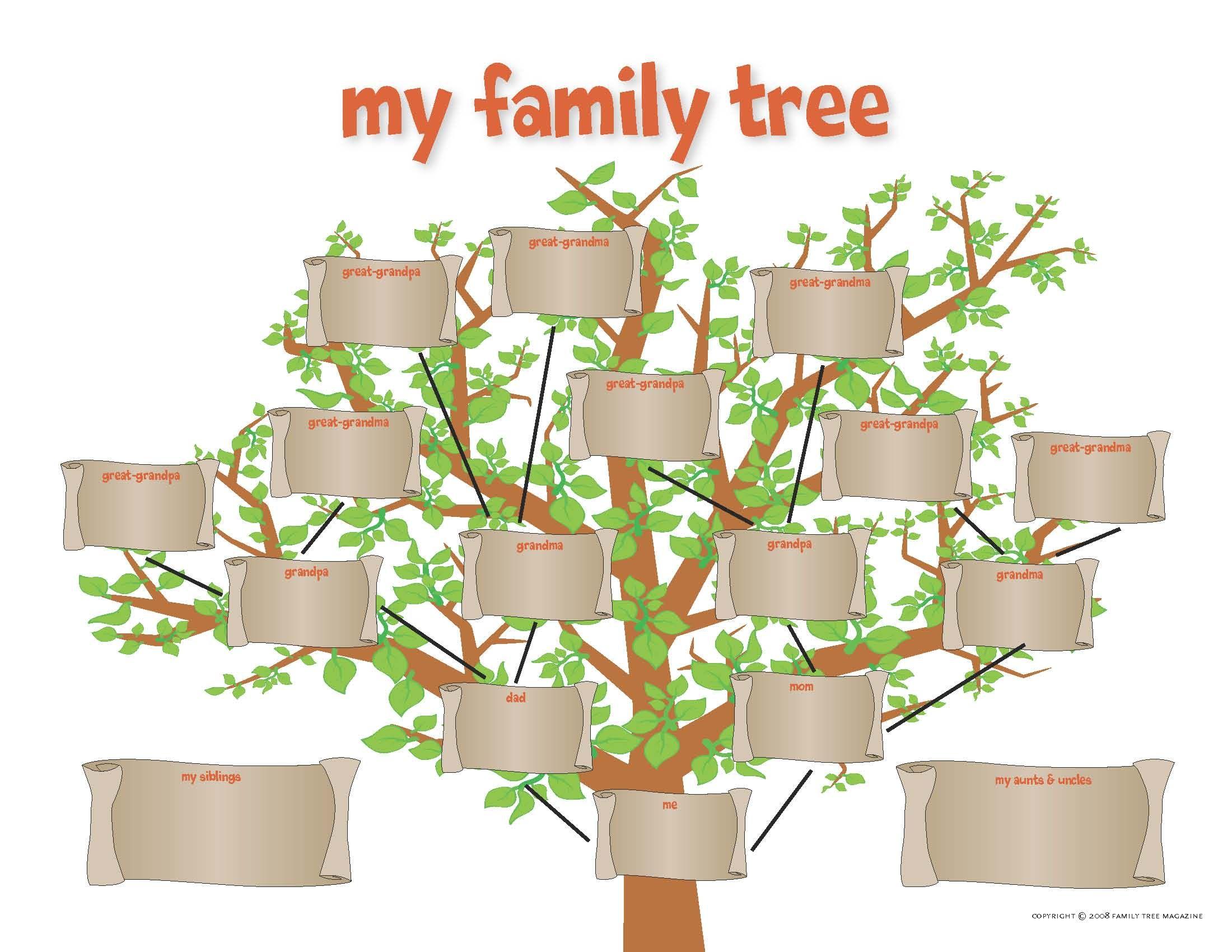 Uploadable And Fillable Family Tree Http Kids Familytreemagazine
