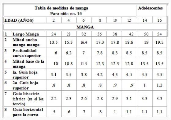 Tabla Medidas Mangas Niño Adolecentes Pinterest Sewing Sewing