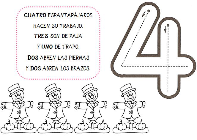 Descripción Identificación De Los Números Del 0 Al 9 Realización Del Trazo Expresión Oral Letras De Canciones Infantiles Los Numeros En Espanol Matematicas